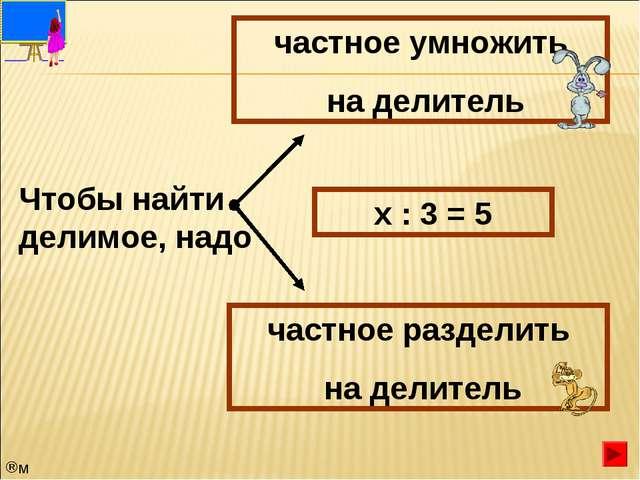 Чтобы найти делимое, надо частное умножить на делитель частное разделить на д...