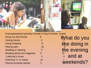 What do you like doing in the evening and at weekends? Evening/weekend activi