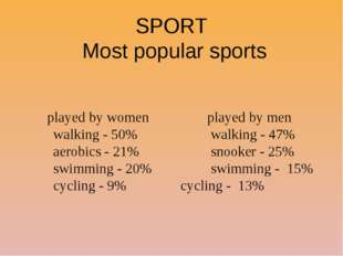 SPORT Most popular sports played by women	 played by men walking - 50%	 walki