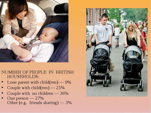 NUMBER OF PEOPLE IN BRITISH HOUSEHOLDS: Lone parent with child(ren) — 9% Cou...