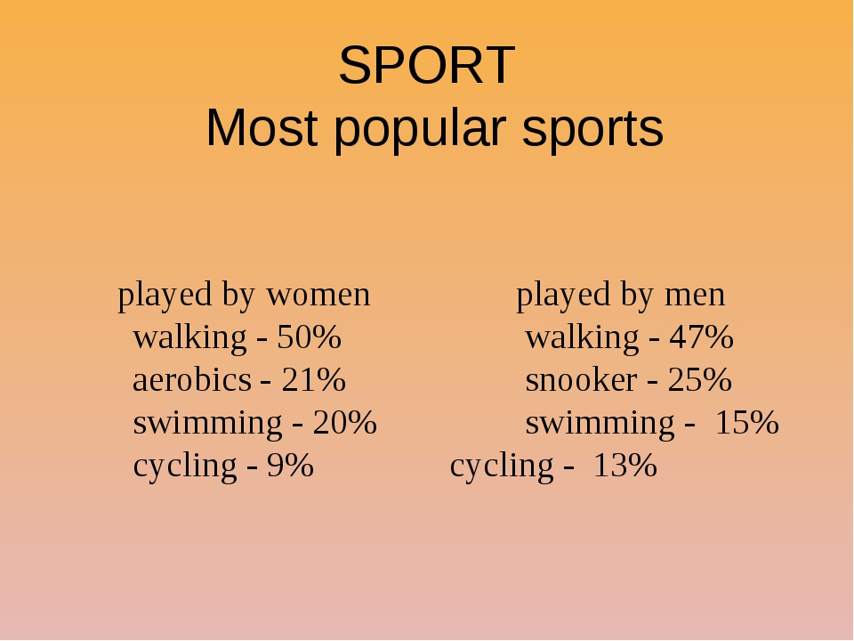 SPORT Most popular sports played by women	 played by men walking - 50%	 walki...