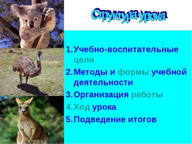 Учебно-воспитательные цели Методы и формы учебной деятельности Организация р...