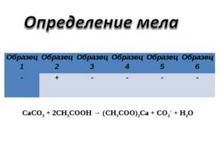 CaCO3 + 2CH3COOH → (CH3COO)2Ca + CO2↑ + H2O Образец 1	Образец 2	Образец 3	Обр