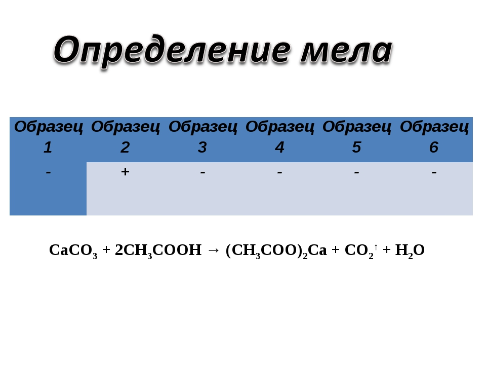 CaCO3 + 2CH3COOH → (CH3COO)2Ca + CO2↑ + H2O Образец 1	Образец 2	Образец 3	Обр...