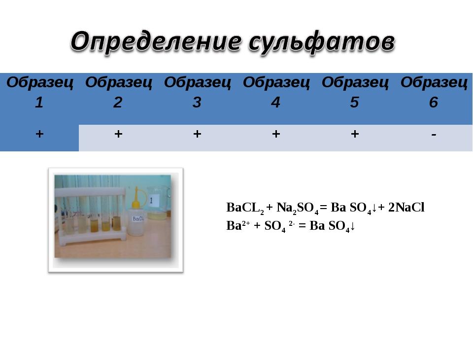 ВаCL2 + Na2SO4 = Ва SO4↓+ 2NaCl Ba2+ + SO4 2- = Ва SO4↓ Образец 1Образец 2О...
