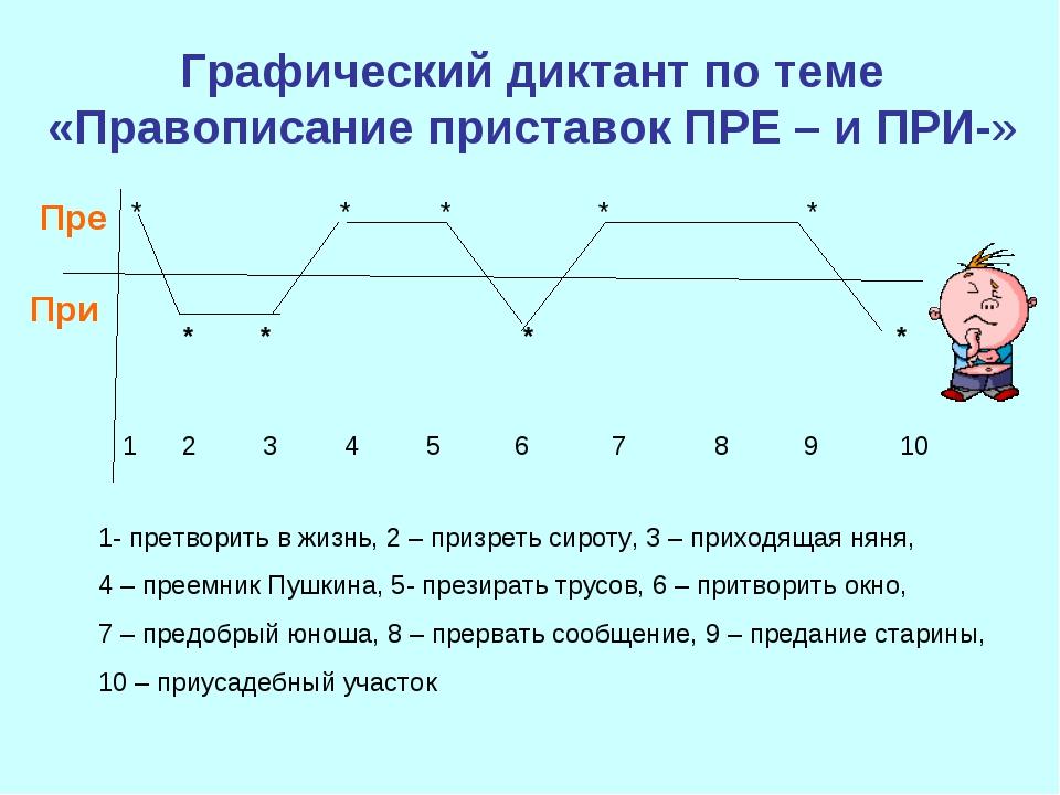 Графический диктант по теме «Правописание приставок ПРЕ – и ПРИ-» Пре При 1 2...