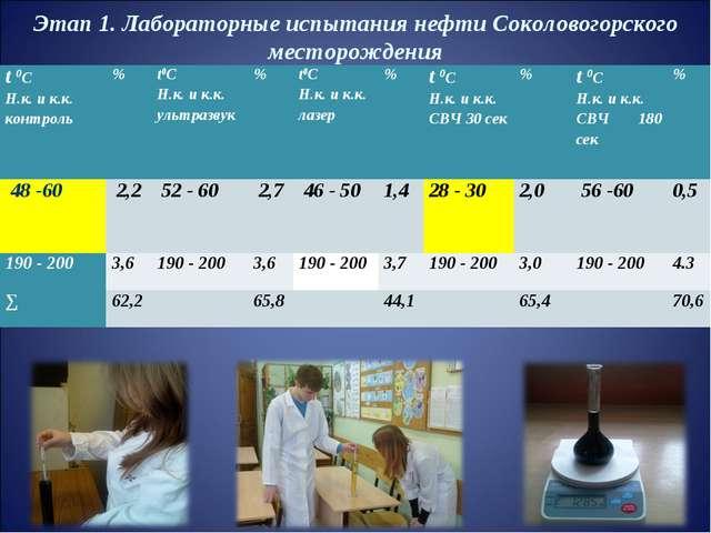 Этап 1. Лабораторные испытания нефти Соколовогорского месторождения t 0С Н.к....