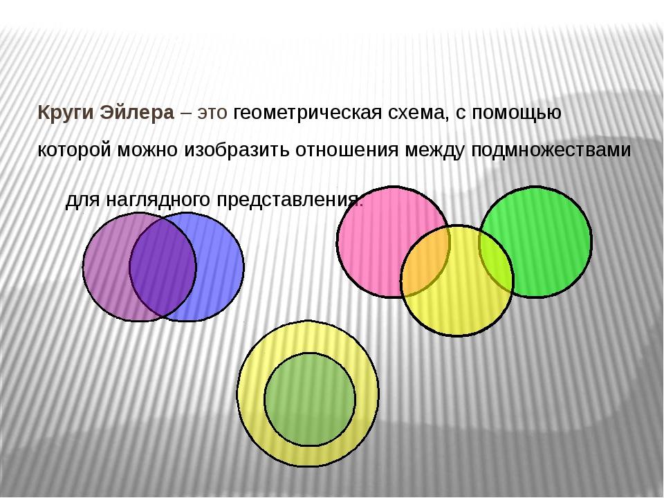 Круги Эйлера – это геометрическая схема, с помощью которой можно изобразить о...
