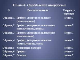 Опыт 4. Определение твердости. № Виднаполнителя Твердость образцов Образец 1.
