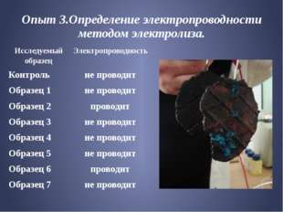 Опыт 3.Определение электропроводности методом электролиза. Исследуемый образе