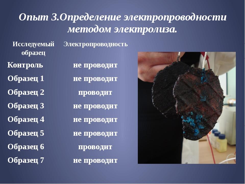 Опыт 3.Определение электропроводности методом электролиза. Исследуемый образе...