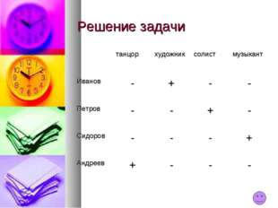 Решение задачи танцорхудожниксолистмузыкант Иванов-+-- Петров--+-