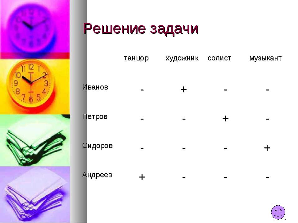 Решение задачи танцорхудожниксолистмузыкант Иванов-+-- Петров--+-...