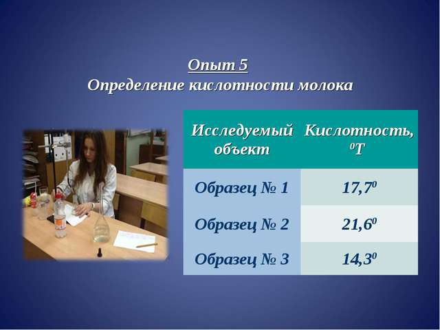 Опыт 5 Определение кислотности молока Исследуемый объектКислотность, 0Т Обра...
