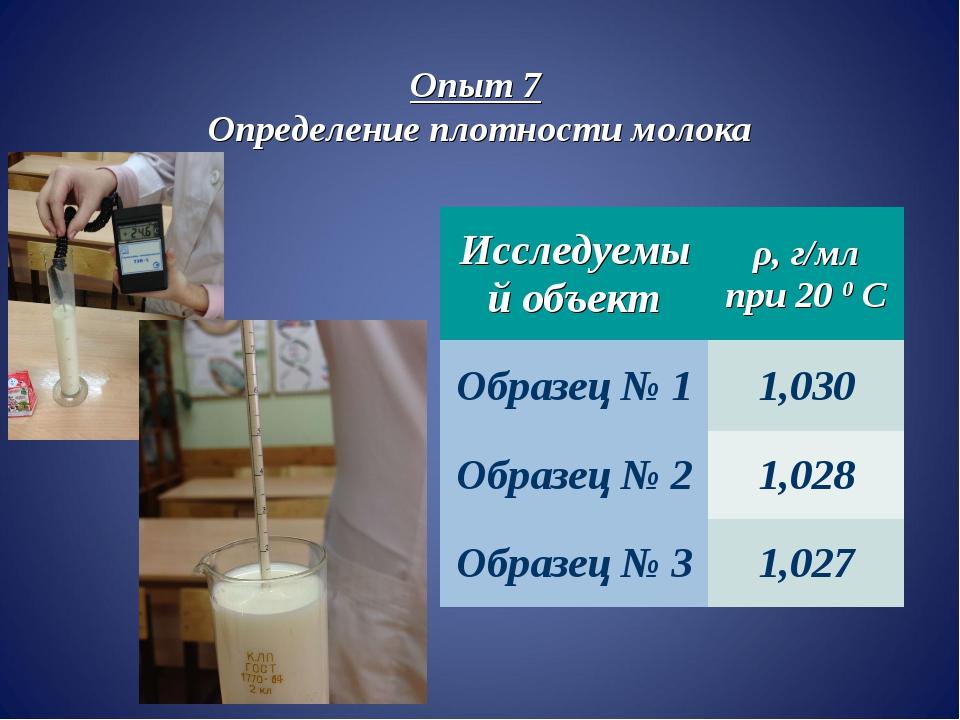 Опыт 7 Определение плотности молока Исследуемый объектρ, г/мл при 20 0 С Обр...