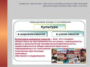 Материалы с персонального сайта учителя высшей категории по обществознанию Д