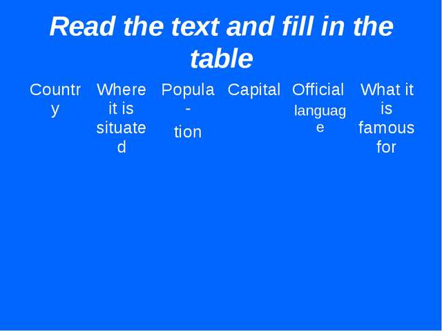 Read the text and fill in the table
