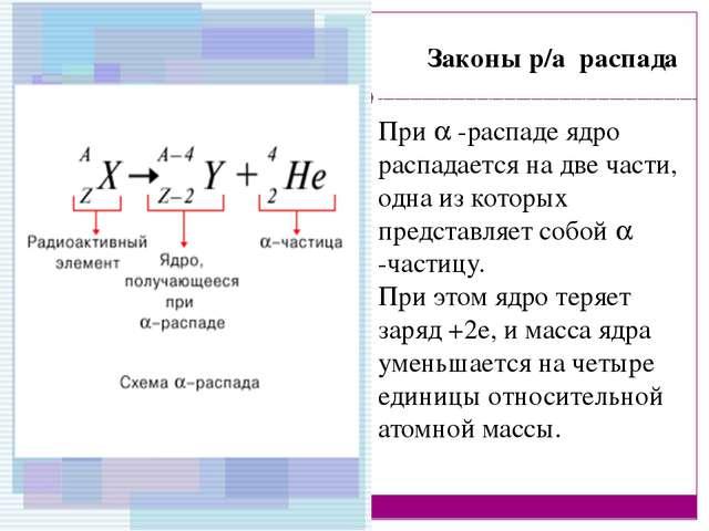 Законы р/а распада При  -распаде ядро распадается на две части, одна из кото...