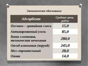 Экономическое обоснование Адсорбент Средняя цена, руб/кг Песчано– гравийная с