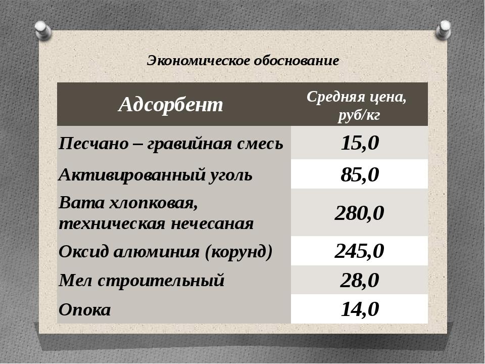 Экономическое обоснование Адсорбент Средняя цена, руб/кг Песчано– гравийная с...