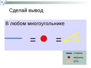 Сделай вывод В любом многоугольнике = = стороны вершины углы