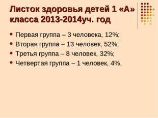 Листок здоровья детей 1 «А» класса 2013-2014уч. год Первая группа – 3 человек