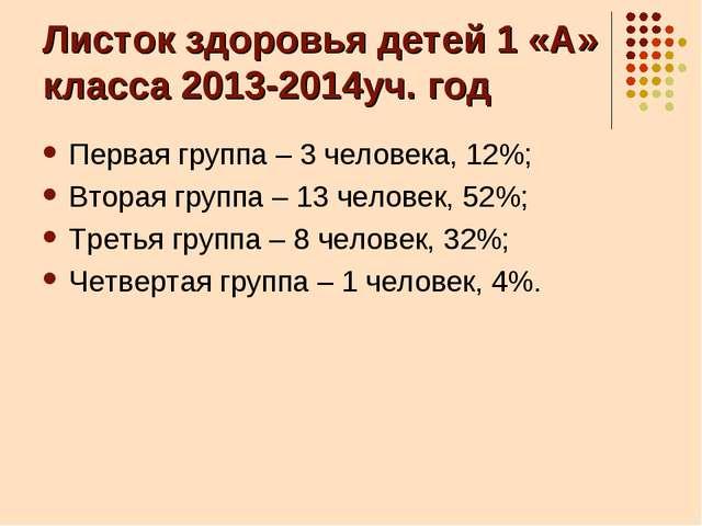 Листок здоровья детей 1 «А» класса 2013-2014уч. год Первая группа – 3 человек...