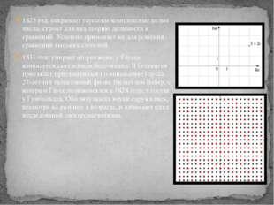 1825 год: открываетгауссовы комплексные целые числа, строит для них теорию д