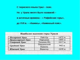С тюркского языка Урал – пояс. Но у Урала много было названий – в античные вр