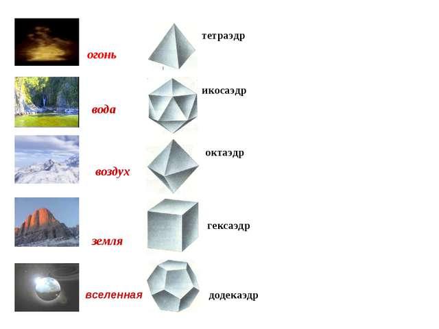огонь тетраэдр икосаэдр  октаэдр гексаэдр додекаэдр вода земля воздух вселе...