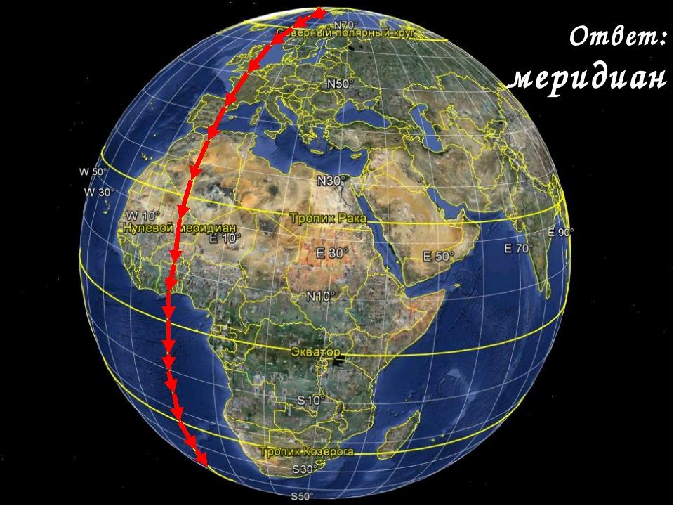 Невидимкой по Земле полюса соединяю, путников на север и на юг я направляю. О...