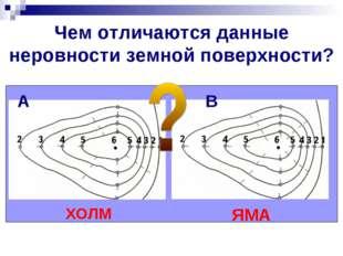 Чем отличаются данные неровности земной поверхности? А В ХОЛМ ЯМА