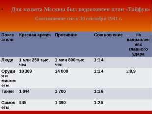 Для захвата Москвы был подготовлен план «Тайфун» Соотношение сил к 30 сентяб
