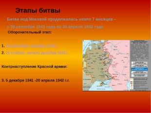 Этапы битвы Оборонительный этап: 1. 30 сентября- октябрь 1941г. 2. 15 ноября-
