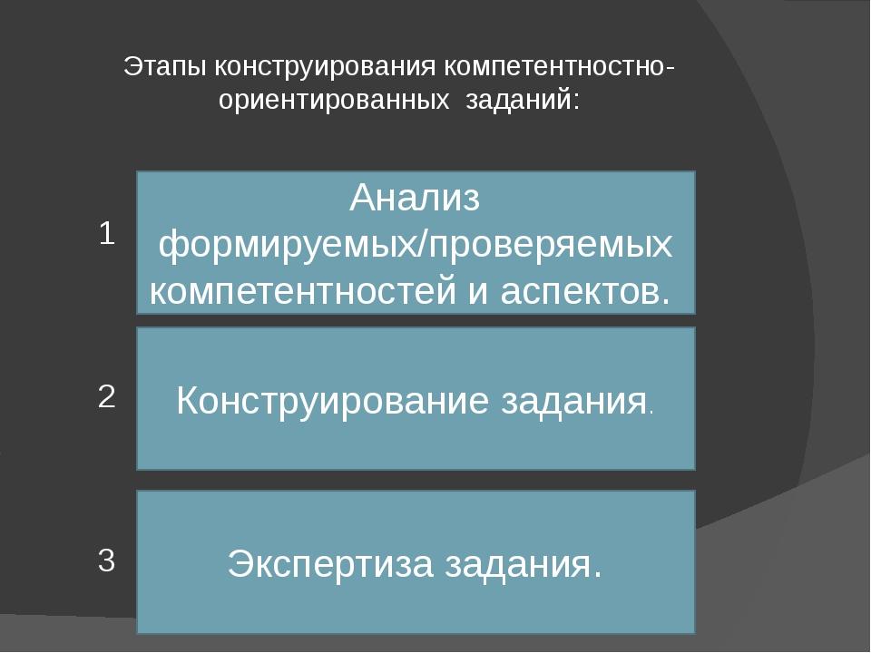 Этапы конструирования компетентностно-ориентированных заданий: 1 2 3 Анализ ф...