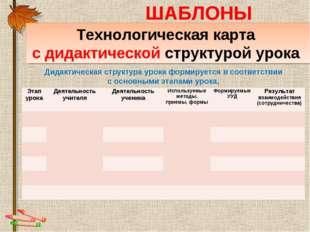 ШАБЛОНЫ  Технологическая карта с дидактической структурой урока Дидактическ