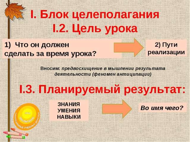 І. Блок целеполагания I.2. Цель урока Что он должен сделать за время урока? 2...
