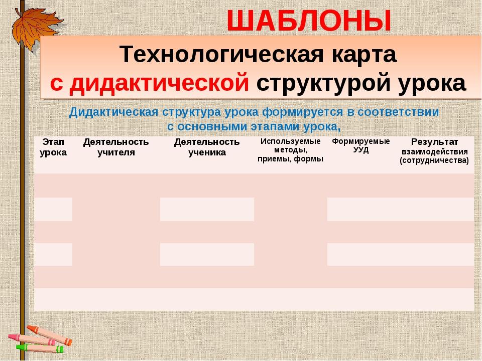ШАБЛОНЫ  Технологическая карта с дидактической структурой урока Дидактическ...