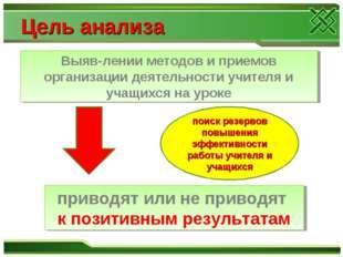 Цель анализа Выявлении методов и приемов организации деятельности учителя и