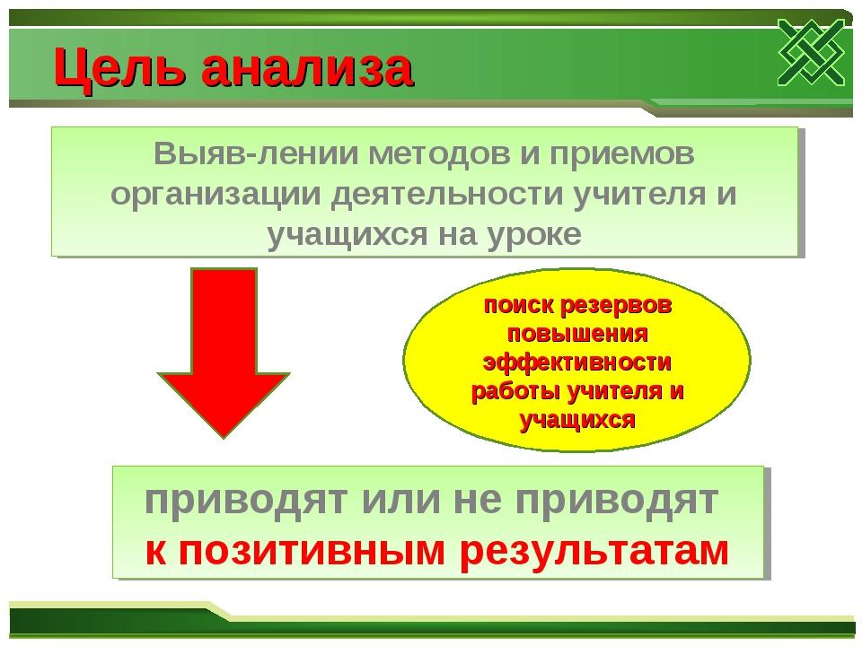 Цель анализа Выявлении методов и приемов организации деятельности учителя и...