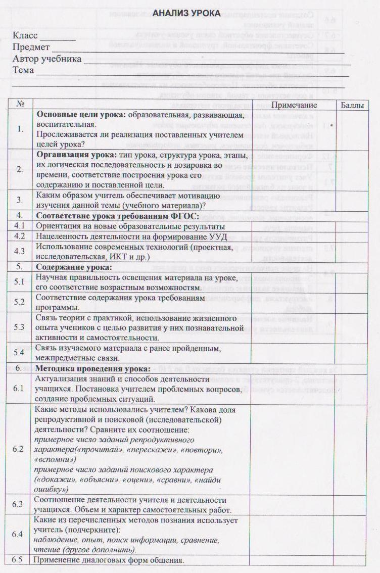 Схема анализа урока русского языка фото 687