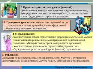 3. Проведение урока (занятия) или имитационной игры со слушателями с демонстр