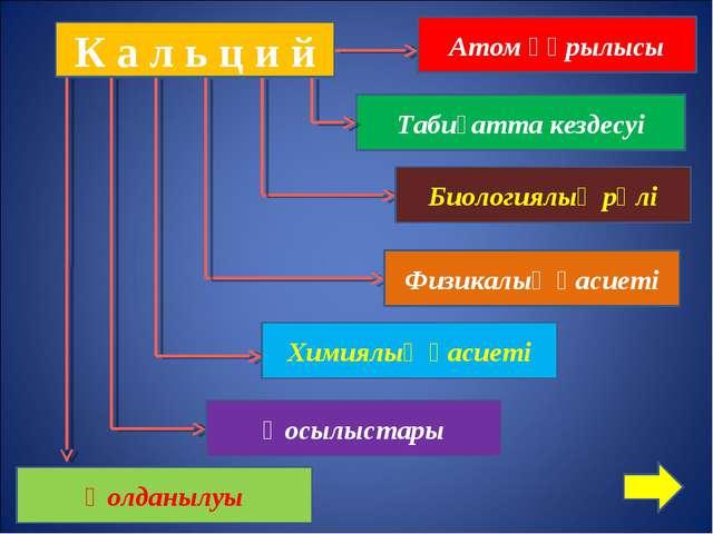 К а л ь ц и й Табиғатта кездесуі Биологиялық рөлі Атом құрылысы Қосылыстары Х...