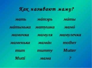Как называют маму? мать мáтэрь мáты мáтынька матушка мамó мамочка мамуля маму