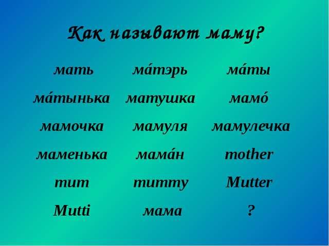 Как называют маму? мать мáтэрь мáты мáтынька матушка мамó мамочка мамуля маму...