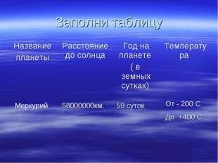 Заполни таблицу Меркурий 58000000км. 59 суток От - 200 С До +400 С Название п