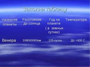 Заполни таблицу Венера 108000000км 225 суток До +400 С Название планетыРасст