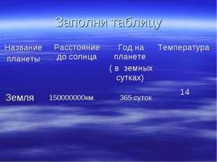 Заполни таблицу Земля 150000000км. 365 суток Название планетыРасстояние до с