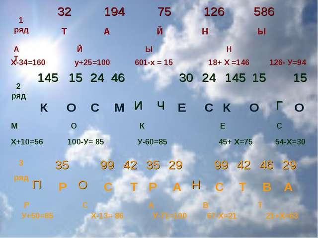 1 ряд А Й Ы Н Т Х-34=160 у+25=100 601-х = 15 18+ Х =146 126- У=94 2 ряд М О К...