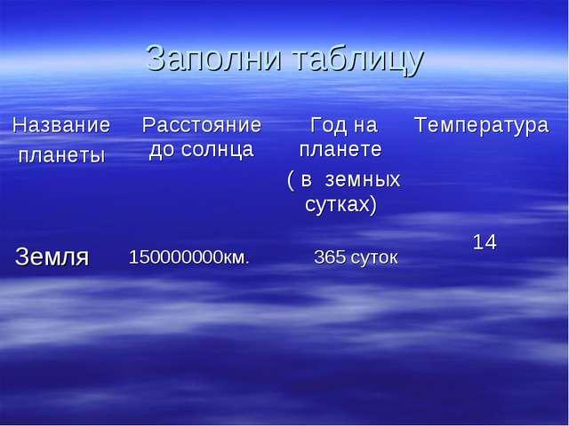 Заполни таблицу Земля 150000000км. 365 суток Название планетыРасстояние до с...